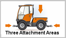 Holder tractors have three attachment areas. Click the image for the details.